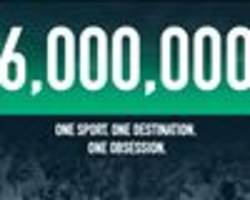 Goal International hits six million Facebook likes